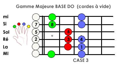 Gamme_Majeure5_baseAccordDO