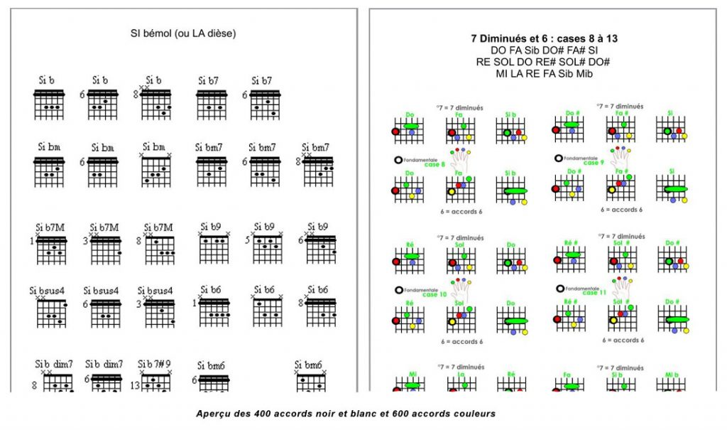 Accords guitare pdf