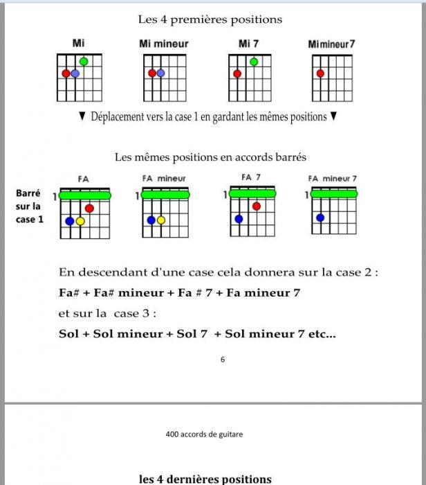 Accords guitare débutants 34 positions-clés
